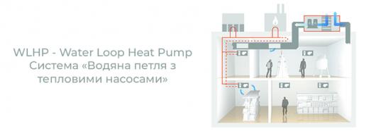 WLHP — Water Loop Heat Pump. Система «Водяна петля з тепловими насосами»